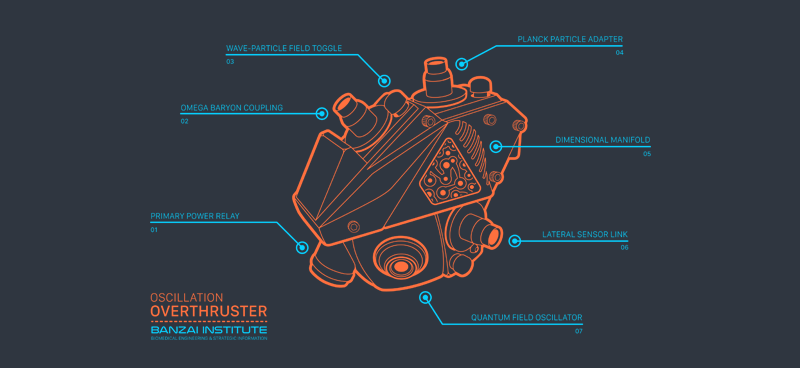 A cool technical schematic of the Oscillation Overthruster from the 80's movie Buckaroo Banzai